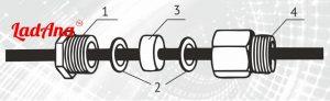 shema 1 300x92 - Сальник (комплект) для монтажа греющего кабеля внутрь трубы т.м. «LadAna»