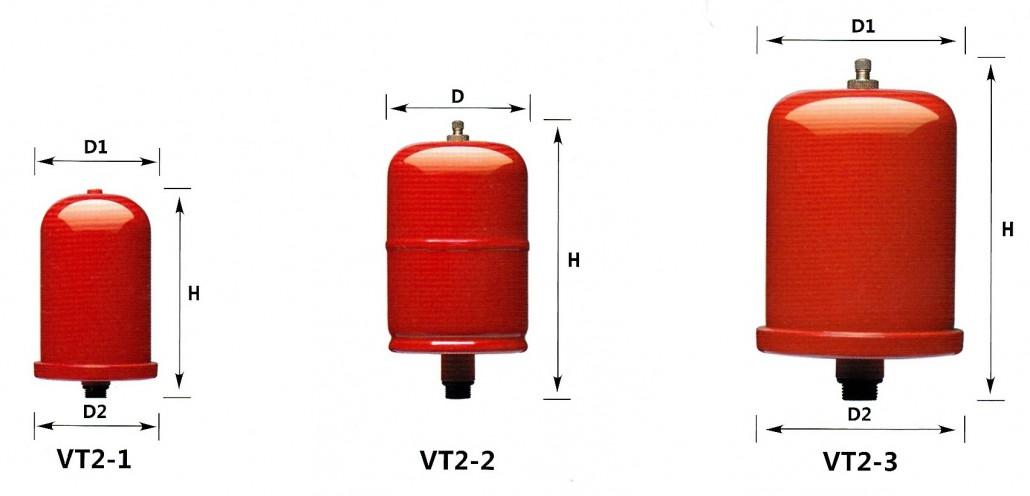 scheme_VT2
